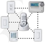 Z-Wave Home Automation Kits