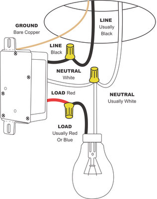 301528698954 in addition Wiring A 3 Way Switch also Wiring Diagram Ceiling Fan With Light Australia besides 85213 Wiring Basics For Residential Gas Boilers also How Can I Wire This Dimmer Switch. on two way wiring diagram for light switch