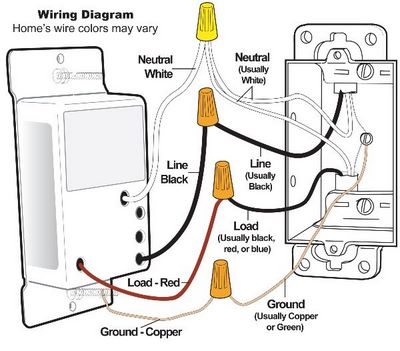 home wiring colors home image wiring diagram home wiring colors home wiring diagrams on home wiring colors